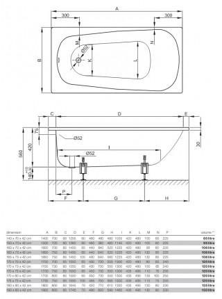 Стальная ванна BETTE Form 3710-00 170х75х42 белая